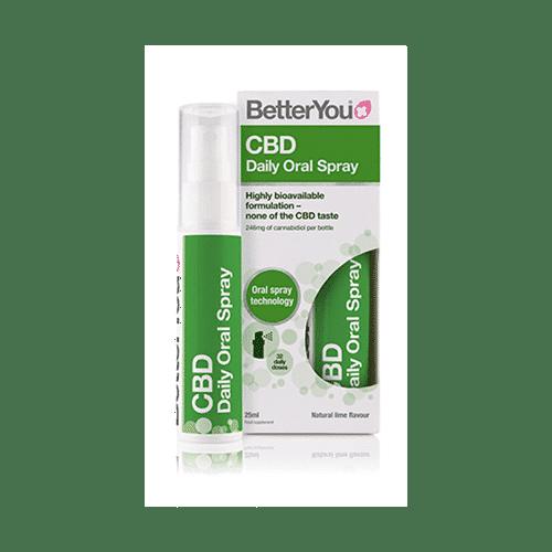 CBD Oral Spray